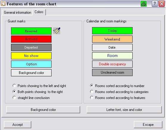 olour settings room chart